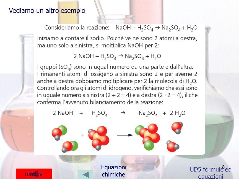 9 Conosciamo già il significato del termine mole,usato per indicare una ben precisa quantità di sostanza, ovvero quella che contiene esattamente un numero di Avogadro (N) di particelle costituenti, ossia 6,022 · 10 23 atomi o molecole.
