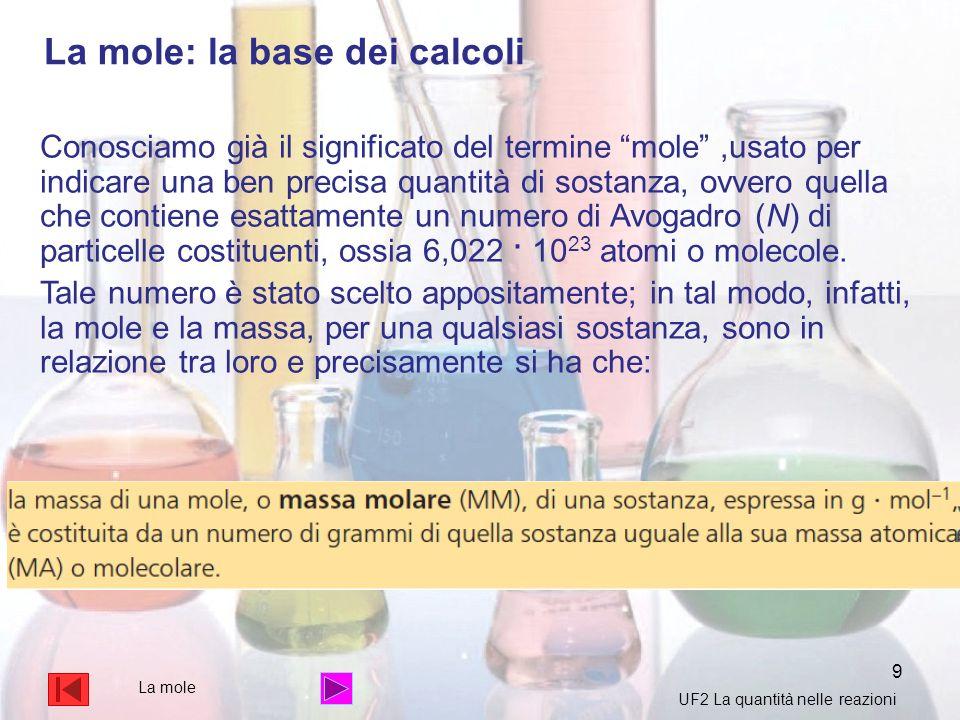 9 Conosciamo già il significato del termine mole,usato per indicare una ben precisa quantità di sostanza, ovvero quella che contiene esattamente un nu
