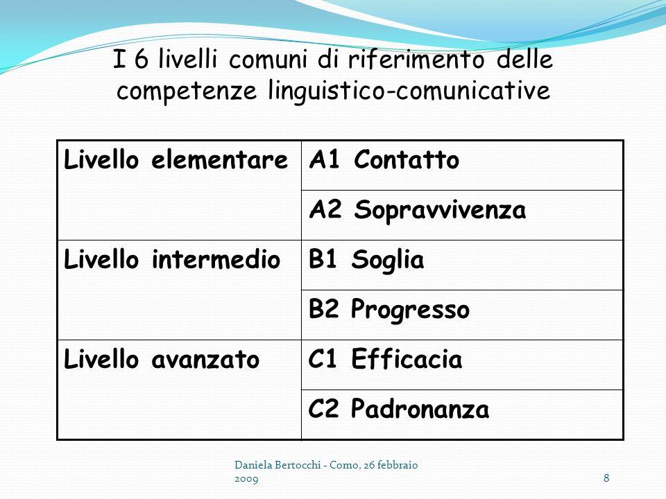 I 6 livelli comuni di riferimento delle competenze linguistico-comunicative Livello elementareA1 Contatto A2 Sopravvivenza Livello intermedioB1 Soglia