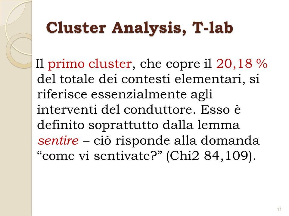 Cluster Analysis, T-lab Il primo cluster, che copre il 20,18 % del totale dei contesti elementari, si riferisce essenzialmente agli interventi del con