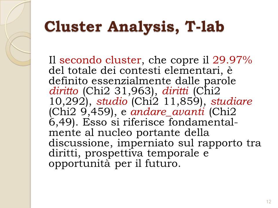 Cluster Analysis, T-lab Il secondo cluster, che copre il 29.97% del totale dei contesti elementari, è definito essenzialmente dalle parole diritto (Ch