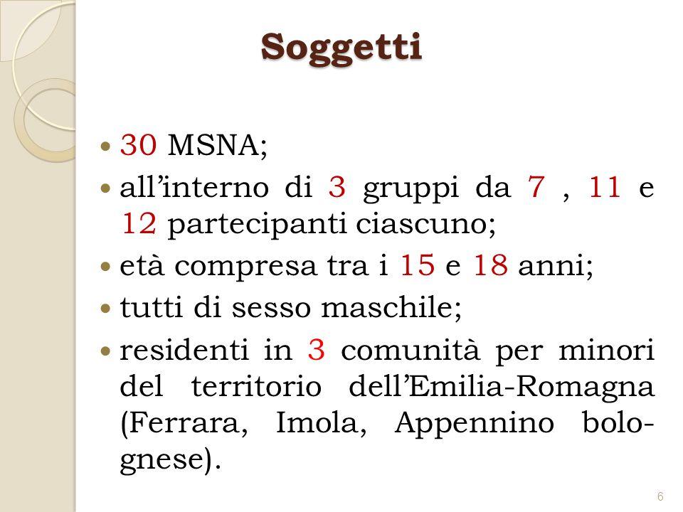 30 MSNA; allinterno di 3 gruppi da 7, 11 e 12 partecipanti ciascuno; età compresa tra i 15 e 18 anni; tutti di sesso maschile; residenti in 3 comunità