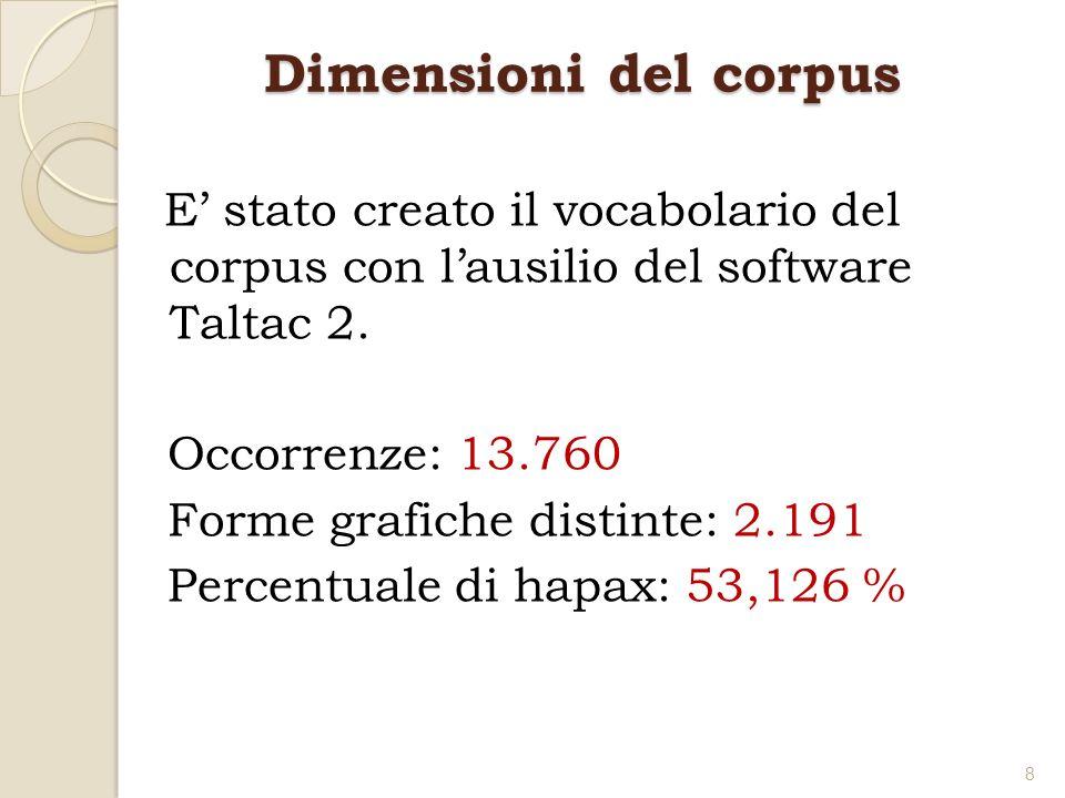 Dimensioni del corpus E stato creato il vocabolario del corpus con lausilio del software Taltac 2. Occorrenze: 13.760 Forme grafiche distinte: 2.191 P