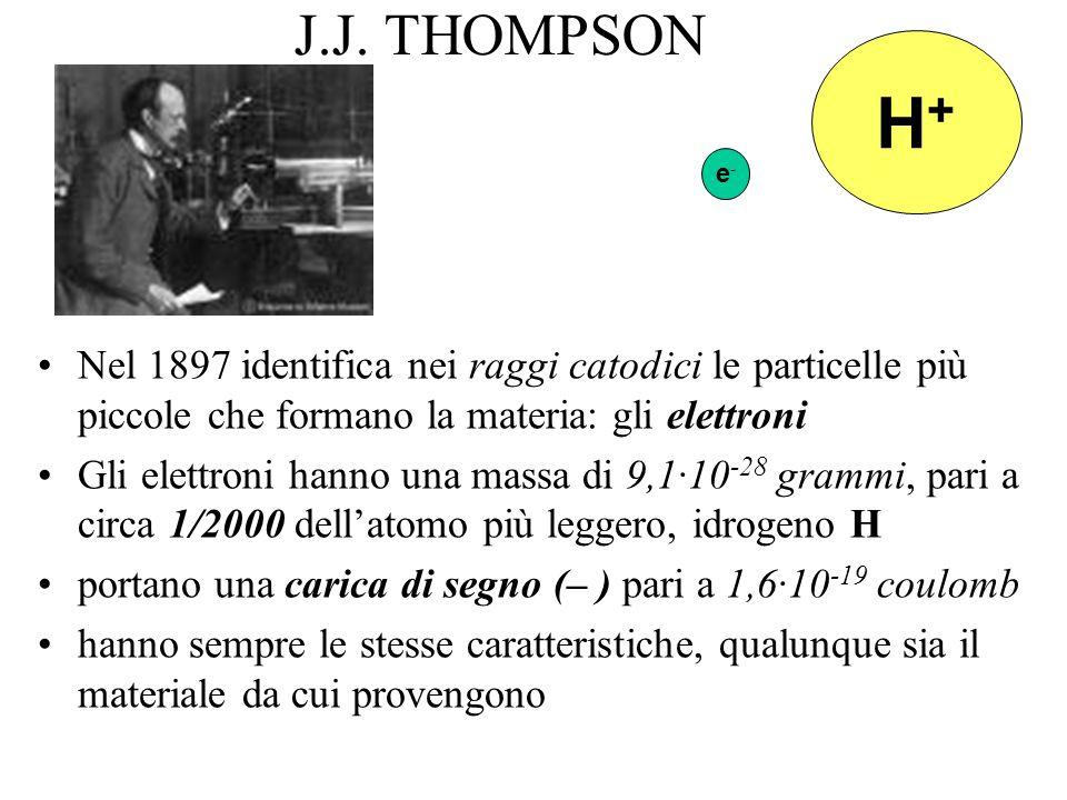 J.J. THOMPSON Nel 1897 identifica nei raggi catodici le particelle più piccole che formano la materia: gli elettroni Gli elettroni hanno una massa di