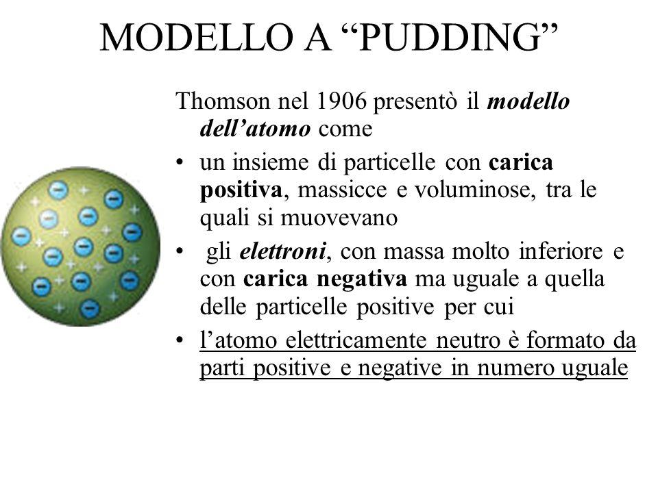 Ernest RUTHERFORD Nel 1899 inizia a studiare la natura delle radiazione α e β emesse da elementi radioattivi Particelle β sono gli elettroni - e - - Particelle α sono nuclei di elio con due cariche positive - He ++ - eβ + + α