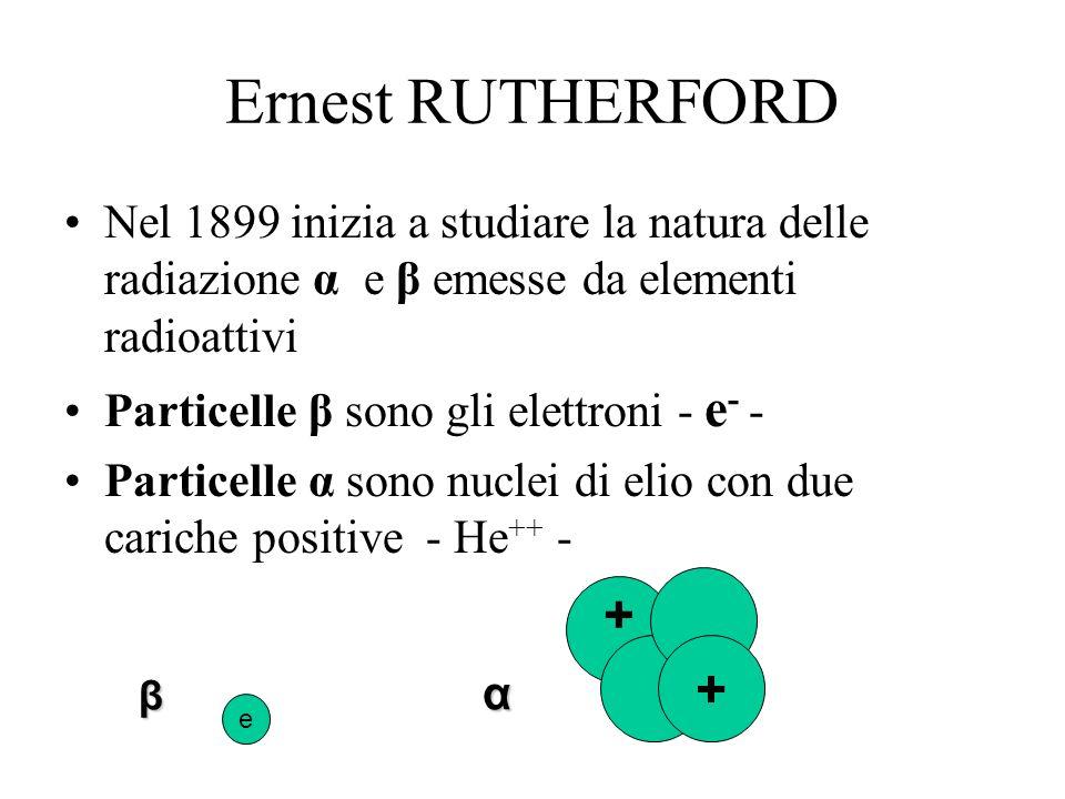 Ernest RUTHERFORD Nel 1899 inizia a studiare la natura delle radiazione α e β emesse da elementi radioattivi Particelle β sono gli elettroni - e - - P