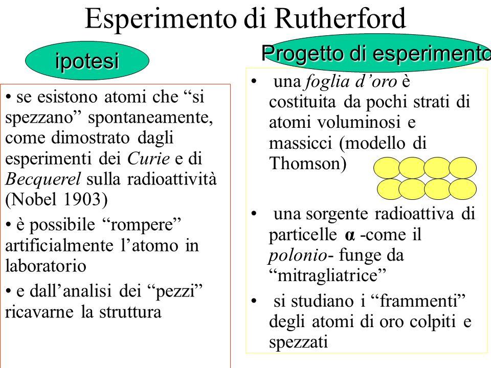 Esperimento di Rutherford se esistono atomi che si spezzano spontaneamente, come dimostrato dagli esperimenti dei Curie e di Becquerel sulla radioatti