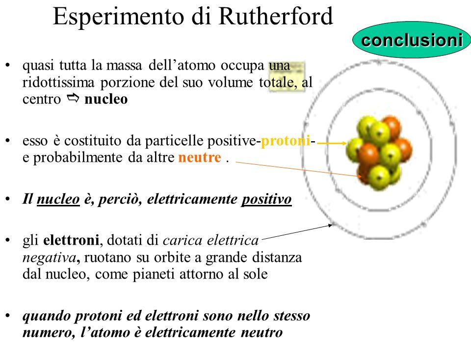 Esperimento di Rutherfordconclusioni quasi tutta la massa dellatomo occupa una ridottissima porzione del suo volume totale, al centro nucleo esso è co