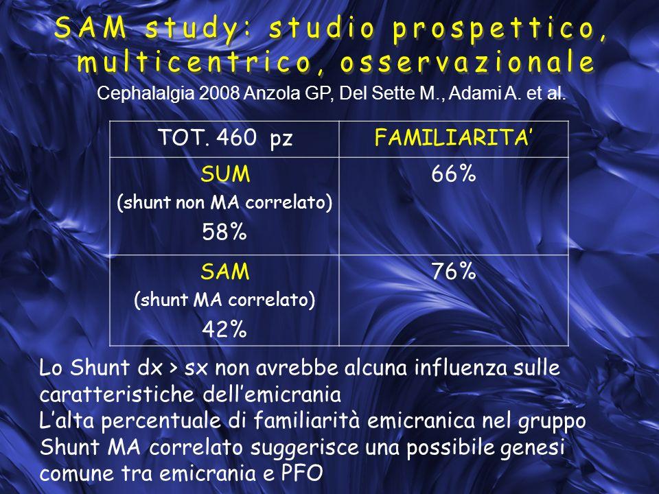 TOT. 460 pzFAMILIARITA SUM (shunt non MA correlato) 58% 66% SAM (shunt MA correlato) 42% 76% Lo Shunt dx > sx non avrebbe alcuna influenza sulle carat