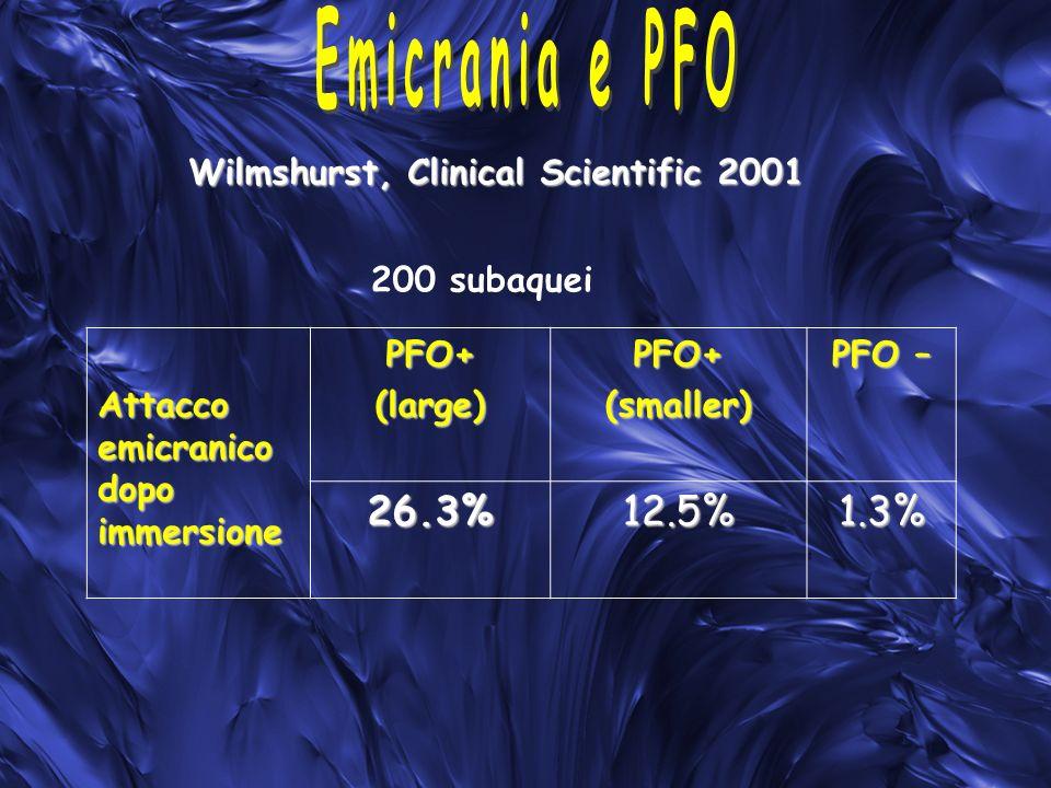 Attacco emicranico dopo immersione PFO+(large)PFO+(smaller) PFO – 26.3%12.5%1.3% 200 subaquei Wilmshurst, Clinical Scientific 2001
