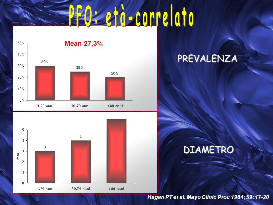 DIAMETRO Mean 27,3% PREVALENZA Hagen PT et al. Mayo Clinic Proc 1984; 59: 17-20
