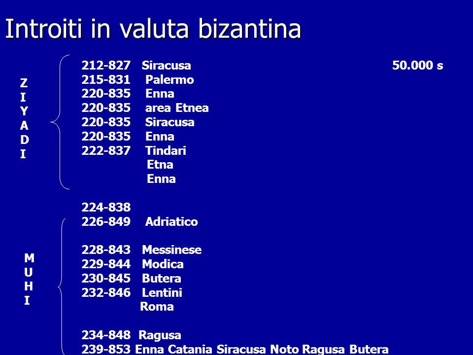 Introiti in valuta bizantina 212-827 Siracusa 50.000 s 215-831 Palermo 220-835 Enna 220-835 area Etnea 220-835 Siracusa 220-835 Enna 222-837 Tindari E