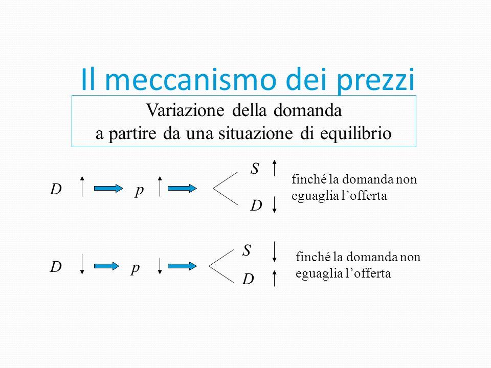 Il meccanismo dei prezzi (2) Se la domanda è minore dellofferta: si determinerà un surplus, il prezzo diminuisce finché il surplus non è eliminato e l