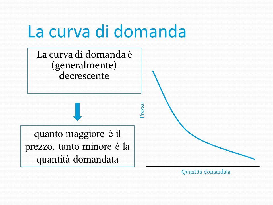Funzione di domanda di mercato funzione di domanda del singolo consumatore funzione di domanda di mercato, orizzontale ossia la somma orizzontale dell