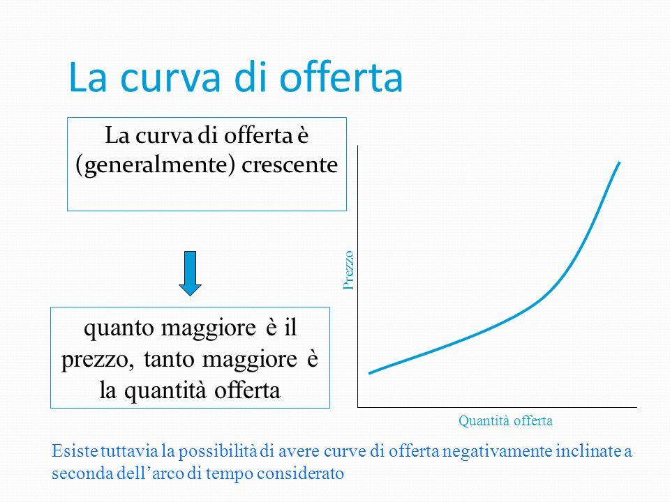 Funzione di offerta di mercato funzione di offerta del singolo consumatore funzione di offerta di mercato, ossia la somma delle offerte individuali di