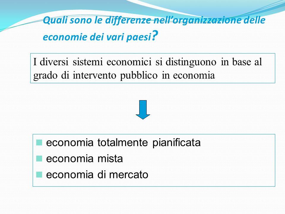 Piano della lezione Economie pianificate vs economie di mercato Le caratteristiche e le determinanti della domanda e dellofferta La determinazione del