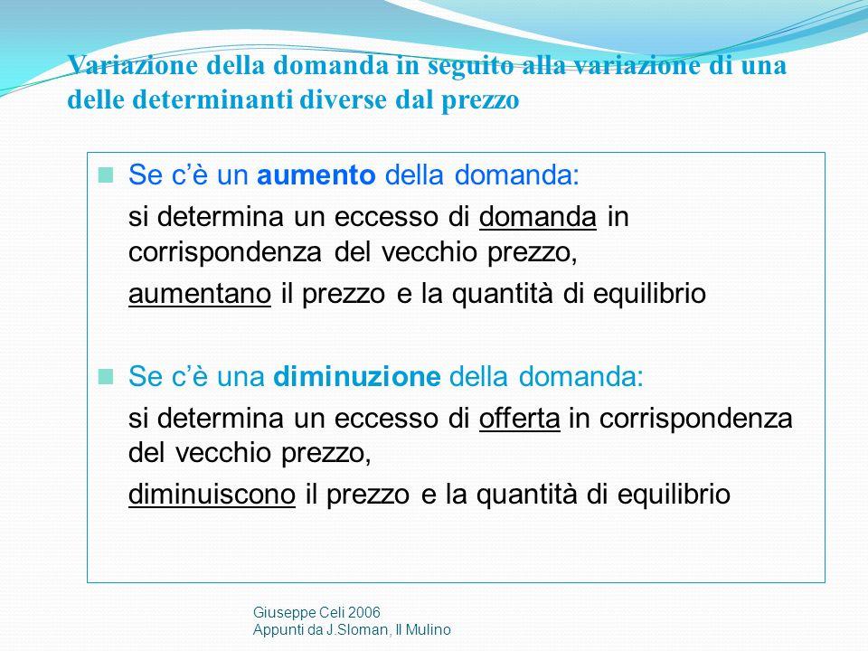 Nuovo equilibrio Se variano (cioè si spostano) la curva di domanda la curva di offerta si determina un nuovo equilibrio