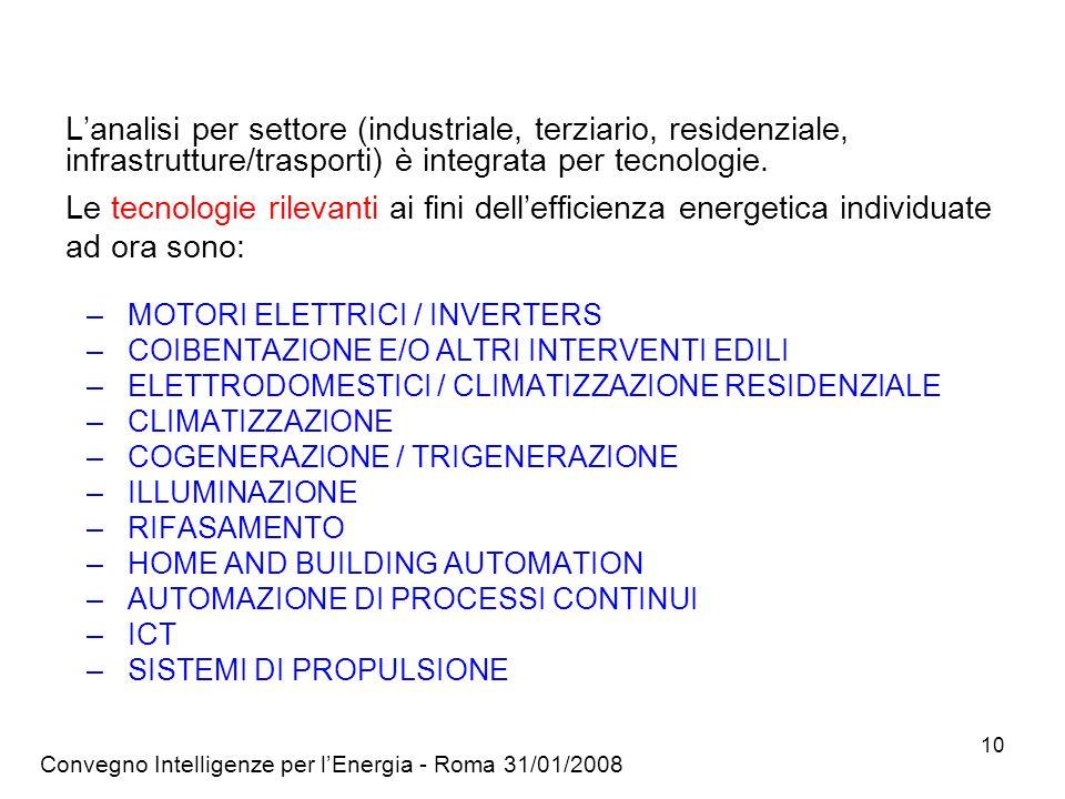 Convegno Intelligenze per lEnergia - Roma 31/01/2008 10 Lanalisi per settore (industriale, terziario, residenziale, infrastrutture/trasporti) è integrata per tecnologie.