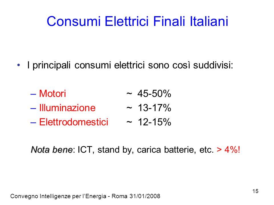 Convegno Intelligenze per lEnergia - Roma 31/01/2008 15 Consumi Elettrici Finali Italiani I principali consumi elettrici sono così suddivisi: –Motori ~ 45-50% –Illuminazione ~ 13-17% –Elettrodomestici~ 12-15% Nota bene Nota bene: ICT, stand by, carica batterie, etc.