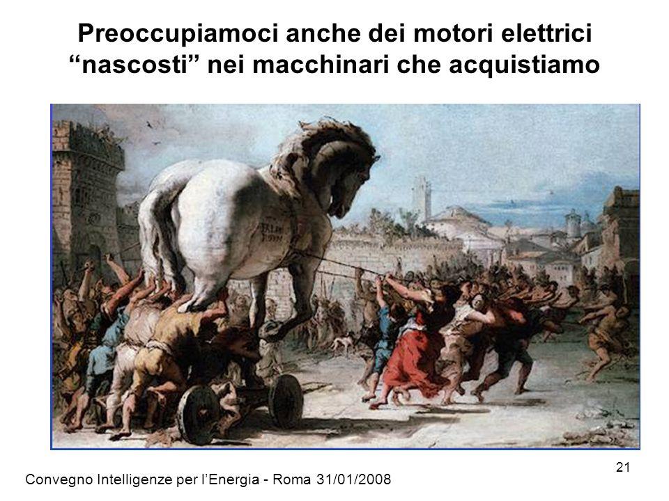 Convegno Intelligenze per lEnergia - Roma 31/01/2008 21 Preoccupiamoci anche dei motori elettrici nascosti nei macchinari che acquistiamo