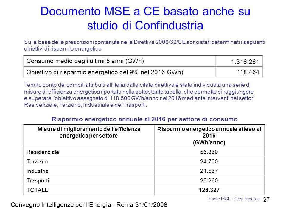 Convegno Intelligenze per lEnergia - Roma 31/01/2008 27 Documento MSE a CE basato anche su studio di Confindustria Sulla base delle prescrizioni contenute nella Direttiva 2006/32/CE sono stati determinati i seguenti obiettivi di risparmio energetico: Consumo medio degli ultimi 5 anni (GWh) 1.316.261 Obiettivo di risparmio energetico del 9% nel 2016 GWh) 118.464 Tenuto conto dei compiti attribuiti allItalia dalla citata direttiva è stata individuata una serie di misure di efficienza energetica riportata nella sottostante tabella, che permette di raggiungere e superare lobiettivo assegnato di 118.500 GWh/anno nel 2016 mediante interventi nei settori Residenziale, Terziario, Industriale e dei Trasporti.