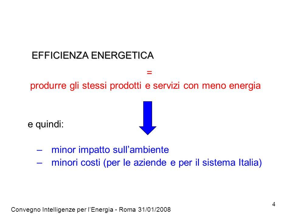 Convegno Intelligenze per lEnergia - Roma 31/01/2008 4 EFFICIENZA ENERGETICA = produrre gli stessi prodotti e servizi con meno energia e quindi: – minor impatto sullambiente – minori costi (per le aziende e per il sistema Italia)