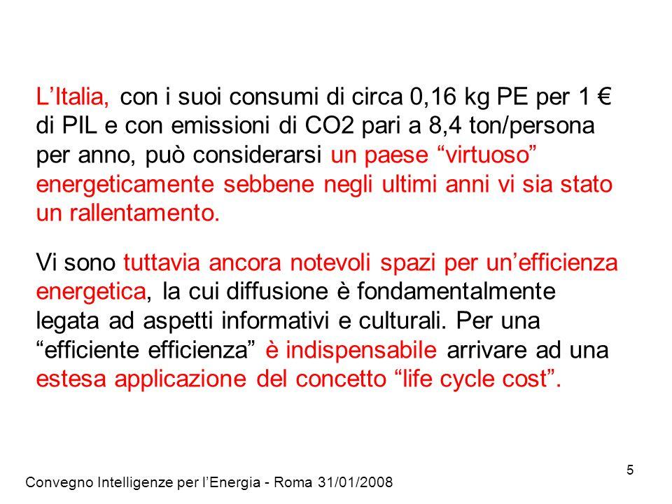 Convegno Intelligenze per lEnergia - Roma 31/01/2008 5 LItalia, con i suoi consumi di circa 0,16 kg PE per 1 di PIL e con emissioni di CO2 pari a 8,4 ton/persona per anno, può considerarsi un paese virtuoso energeticamente sebbene negli ultimi anni vi sia stato un rallentamento.
