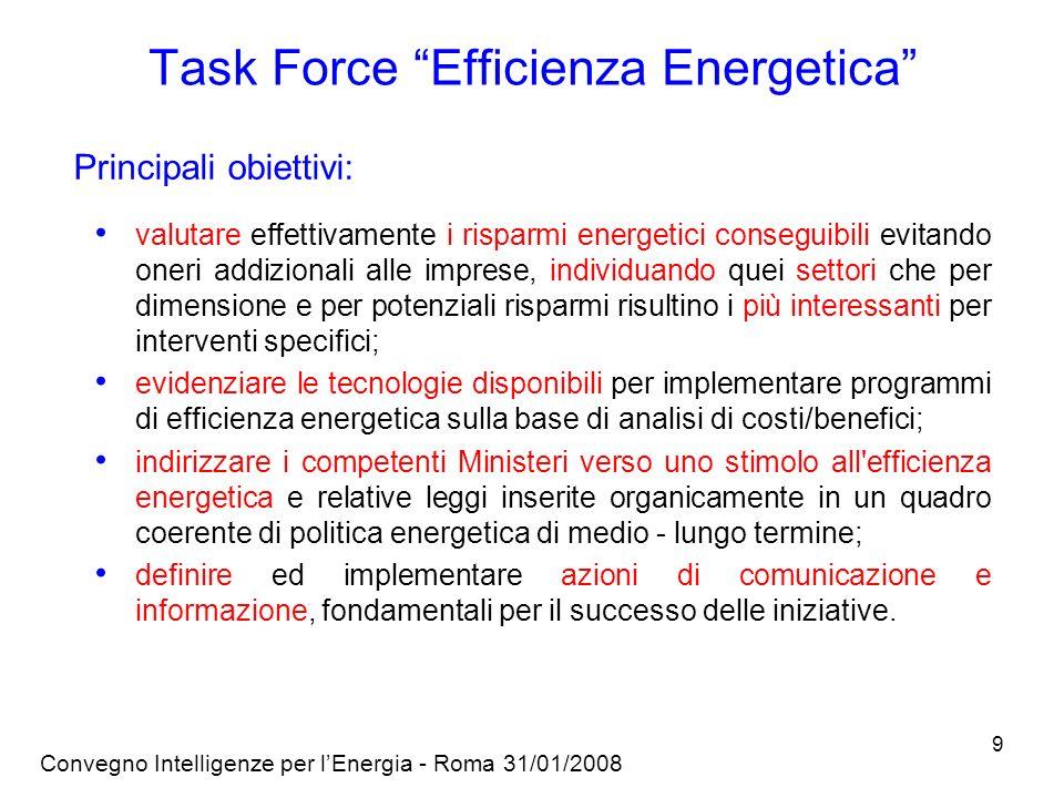 Convegno Intelligenze per lEnergia - Roma 31/01/2008 9 Task Force Efficienza Energetica Principali obiettivi: valutare effettivamente i risparmi energetici conseguibili evitando oneri addizionali alle imprese, individuando quei settori che per dimensione e per potenziali risparmi risultino i più interessanti per interventi specifici; evidenziare le tecnologie disponibili per implementare programmi di efficienza energetica sulla base di analisi di costi/benefici; indirizzare i competenti Ministeri verso uno stimolo all efficienza energetica e relative leggi inserite organicamente in un quadro coerente di politica energetica di medio - lungo termine; definire ed implementare azioni di comunicazione e informazione, fondamentali per il successo delle iniziative.