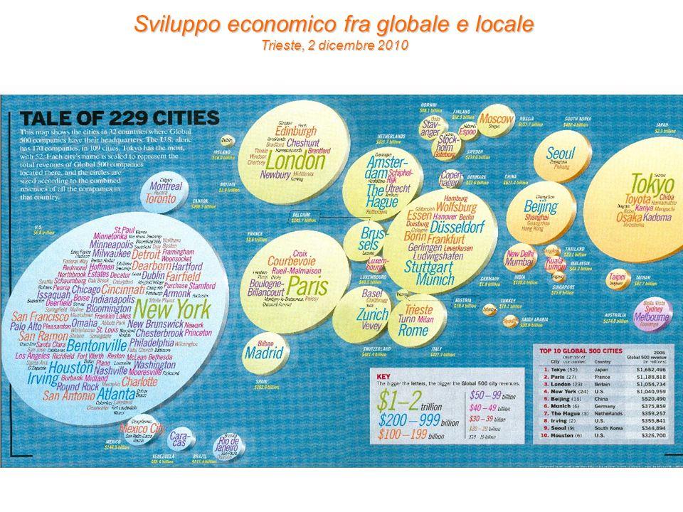 Sviluppo economico fra globale e locale Trieste, 2 dicembre 2010