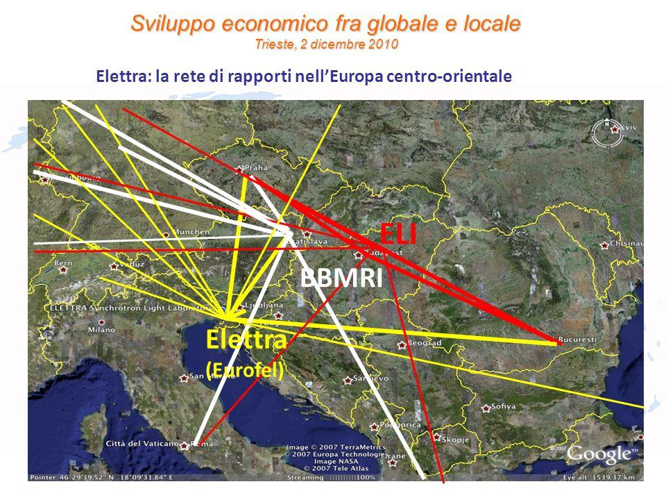 Sviluppo economico fra globale e locale Trieste, 2 dicembre 2010 Elettra: la rete di rapporti nellEuropa centro-orientale Album foto di carlo.rizzuto