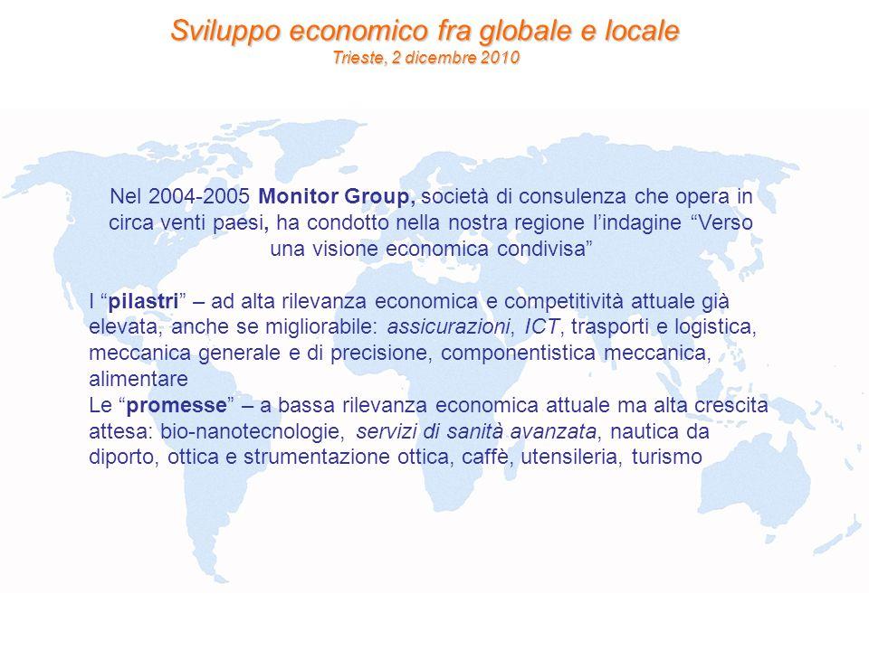 Sviluppo economico fra globale e locale Trieste, 2 dicembre 2010 Nel 2004-2005 Monitor Group, società di consulenza che opera in circa venti paesi, ha