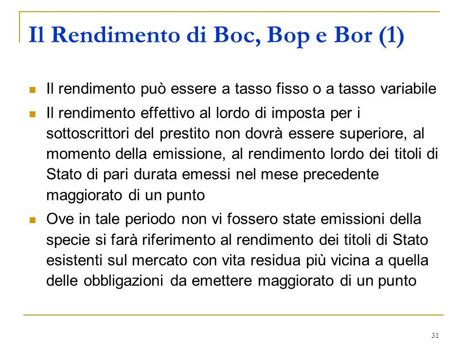 31 Il Rendimento di Boc, Bop e Bor (1) Il rendimento può essere a tasso fisso o a tasso variabile Il rendimento effettivo al lordo di imposta per i so