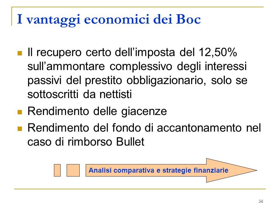 36 I vantaggi economici dei Boc Il recupero certo dellimposta del 12,50% sullammontare complessivo degli interessi passivi del prestito obbligazionari