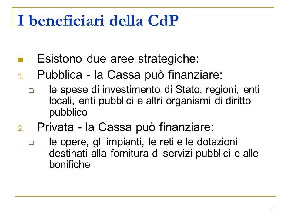 6 I beneficiari della CdP Esistono due aree strategiche: 1. Pubblica - la Cassa può finanziare: le spese di investimento di Stato, regioni, enti local