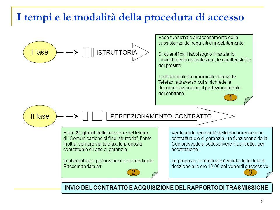 9 I tempi e le modalità della procedura di accesso II fase PERFEZIONAMENTO CONTRATTO Entro 21 giorni dalla ricezione del telefax di Comunicazione di f