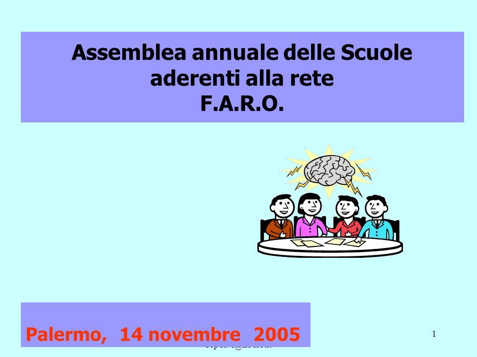 Sebastiano Pulvirenti sepulvi@libero.it 1 Assemblea annuale delle Scuole aderenti alla rete F.A.R.O. Palermo, 14 novembre 2005