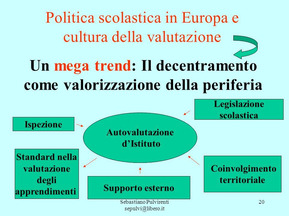 Sebastiano Pulvirenti sepulvi@libero.it 20 Politica scolastica in Europa e cultura della valutazione Un mega trend: Il decentramento come valorizzazio