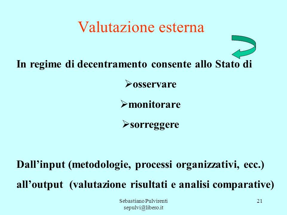 Sebastiano Pulvirenti sepulvi@libero.it 21 Valutazione esterna In regime di decentramento consente allo Stato di osservare monitorare sorreggere Dalli