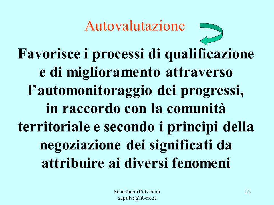 Sebastiano Pulvirenti sepulvi@libero.it 22 Autovalutazione Favorisce i processi di qualificazione e di miglioramento attraverso lautomonitoraggio dei