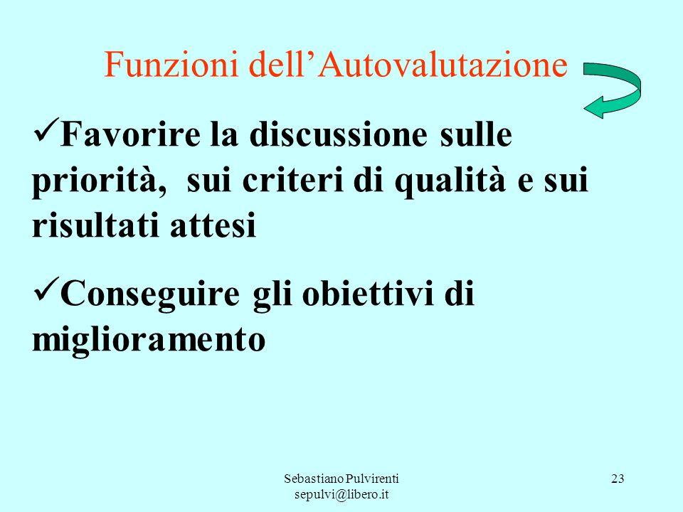 Sebastiano Pulvirenti sepulvi@libero.it 23 Funzioni dellAutovalutazione Favorire la discussione sulle priorità, sui criteri di qualità e sui risultati