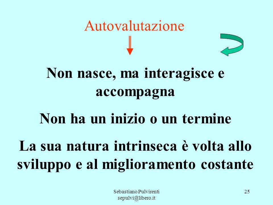 Sebastiano Pulvirenti sepulvi@libero.it 25 Autovalutazione Non nasce, ma interagisce e accompagna Non ha un inizio o un termine La sua natura intrinse