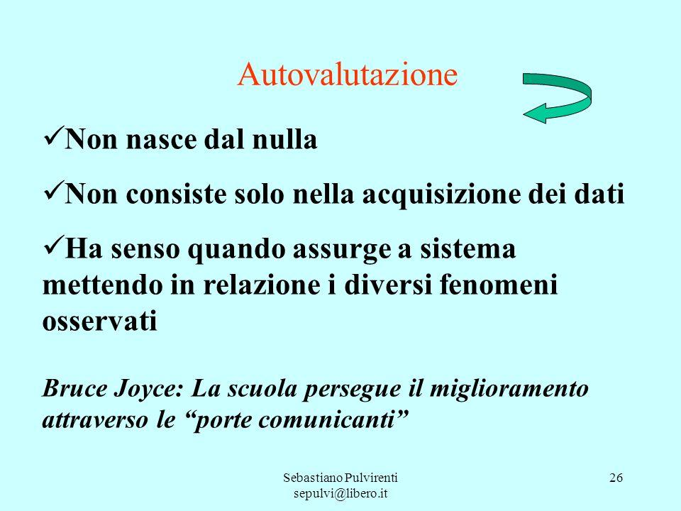 Sebastiano Pulvirenti sepulvi@libero.it 26 Autovalutazione Non nasce dal nulla Non consiste solo nella acquisizione dei dati Ha senso quando assurge a