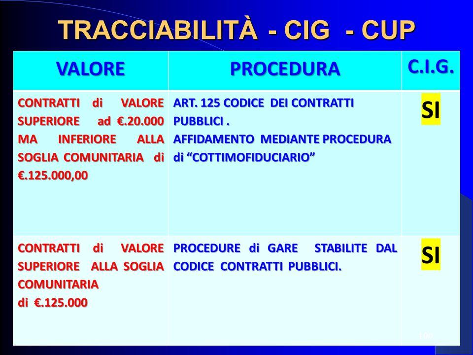 100 TRACCIABILITÀ - CIG - CUP