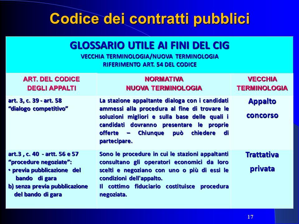 GLOSSARIO UTILE AI FINI DEL CIG VECCHIA TERMINOLOGIA/NUOVA TERMINOLOGIA RIFERIMENTO ART. 54 DEL CODICE ART. DEL CODICE DEGLI APPALTI NORMATIVA NUOVA T