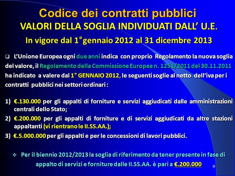 9 Codice dei contratti pubblici VALORI DELLA SOGLIA INDIVIDUATI DALL U.E. In vigore dal 1°gennaio 2012 al 31 dicembre 2013 LUnione Europea ogni due an