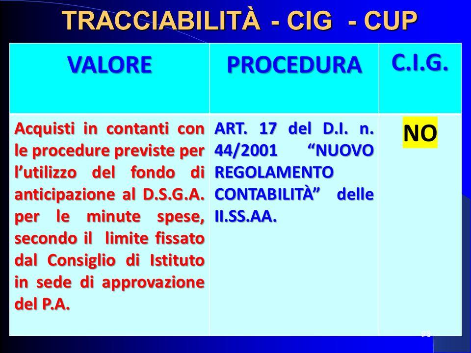 98 TRACCIABILITÀ - CIG - CUP