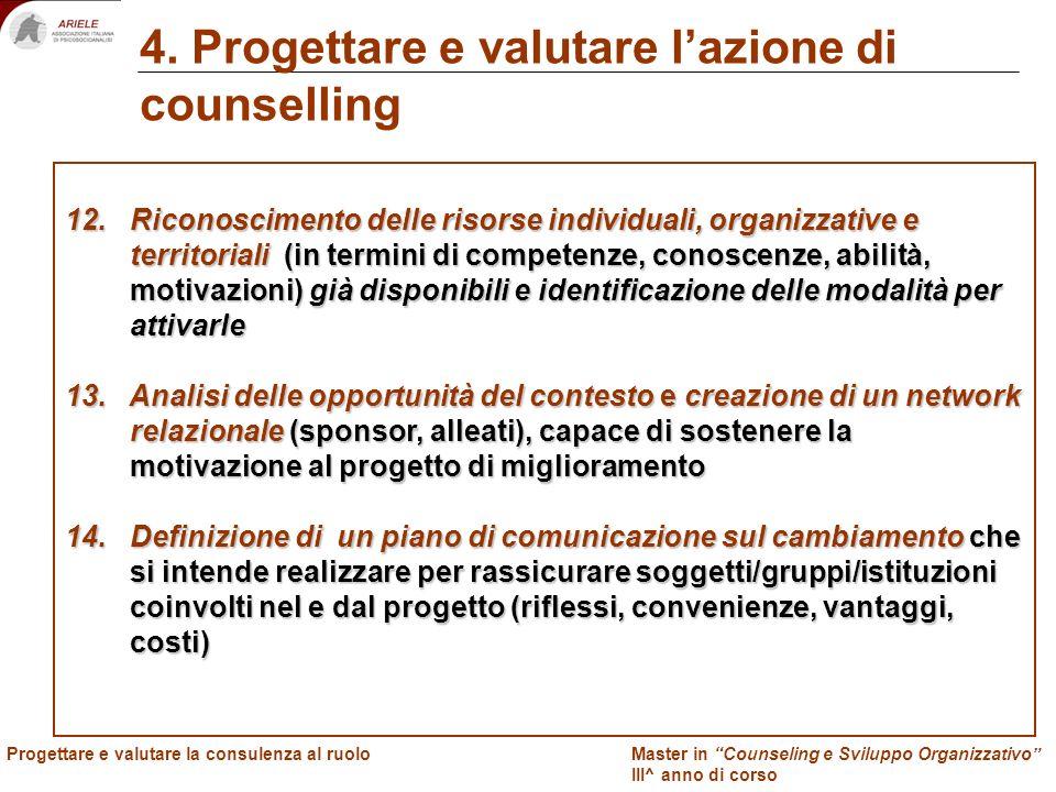 Master in Counseling e Sviluppo Organizzativo III^ anno di corso Docenti Progettare e valutare la consulenza al ruolo 4. Progettare e valutare lazione