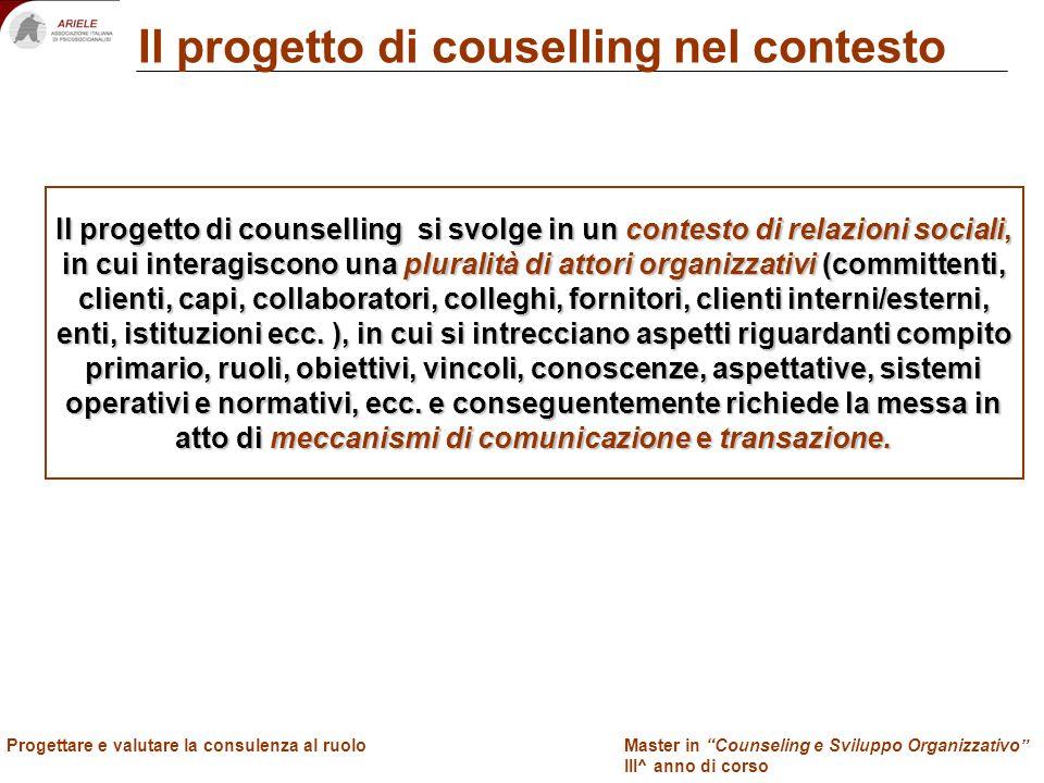 Master in Counseling e Sviluppo Organizzativo III^ anno di corso Docenti Progettare e valutare la consulenza al ruolo Il progetto di couselling nel co