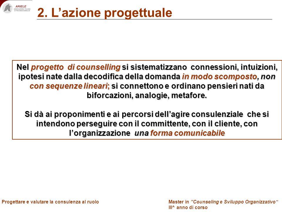 Master in Counseling e Sviluppo Organizzativo III^ anno di corso Docenti Progettare e valutare la consulenza al ruolo 2. Lazione progettuale Nel proge