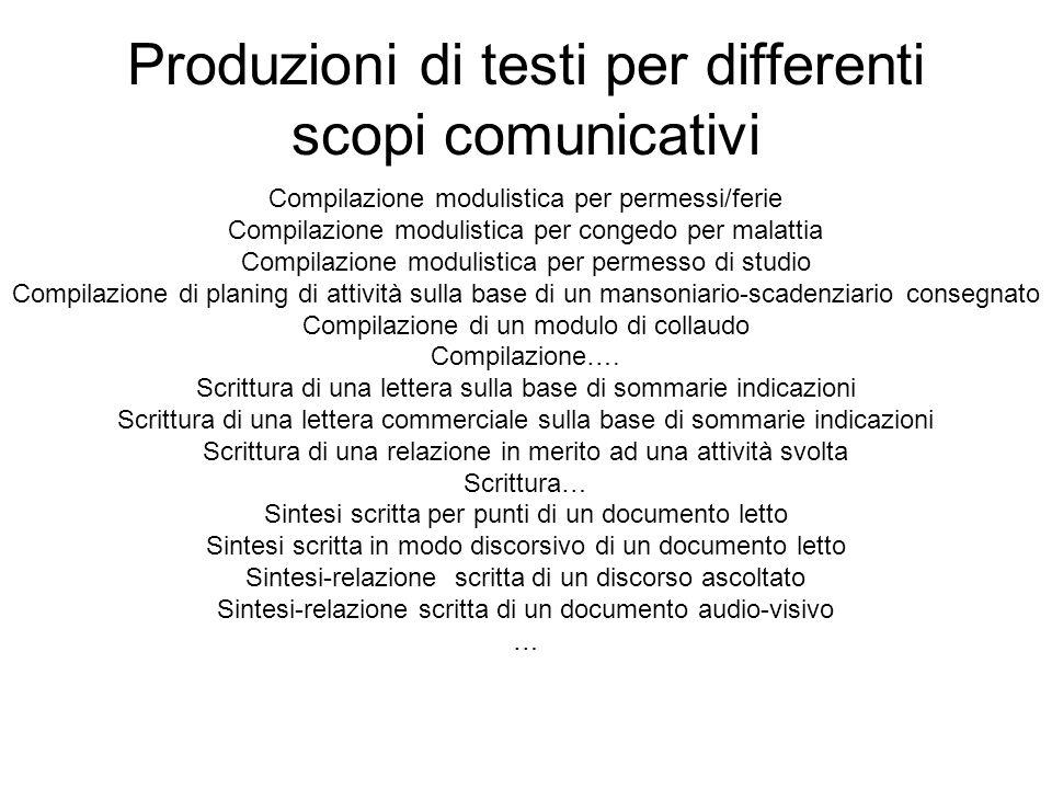 Produzioni di testi per differenti scopi comunicativi Compilazione modulistica per permessi/ferie Compilazione modulistica per congedo per malattia Co